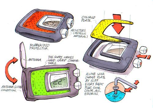 工业设计手绘临摹图